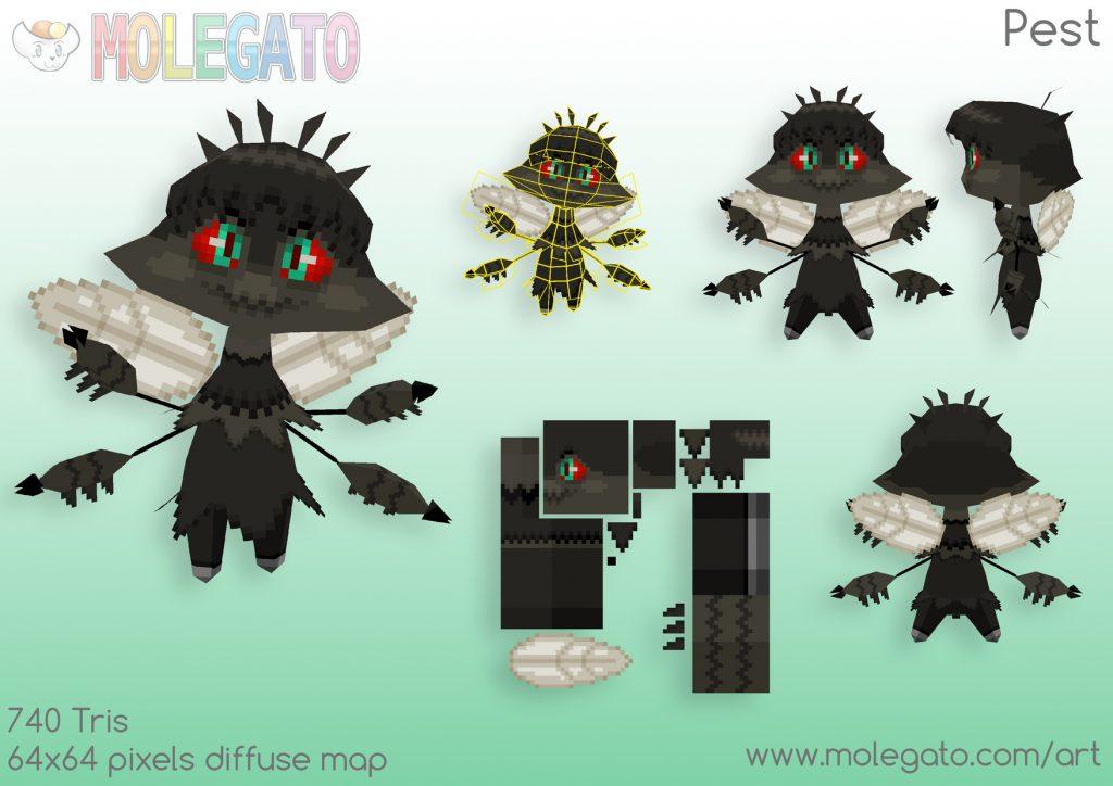 portfolio_pest